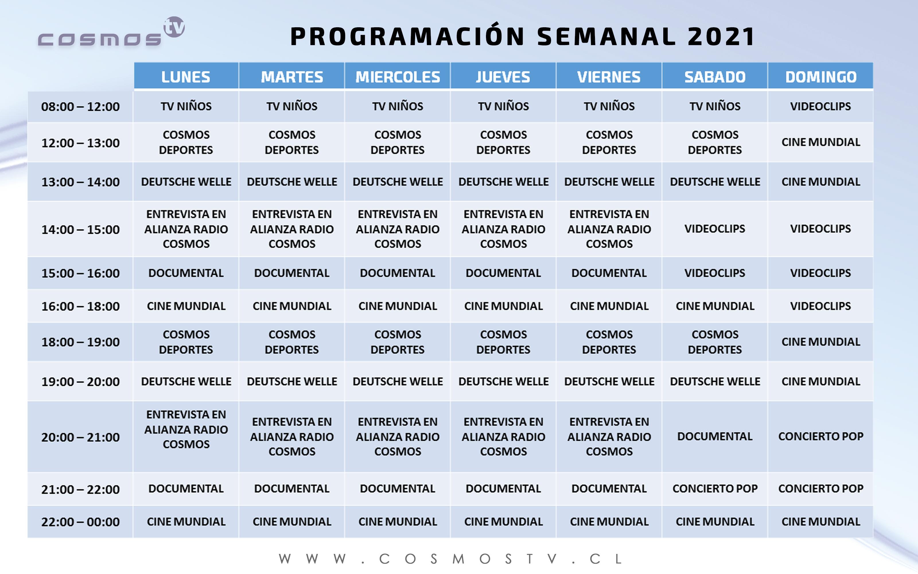 HORARIO COSMOS TV